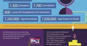 ESC Infografik
